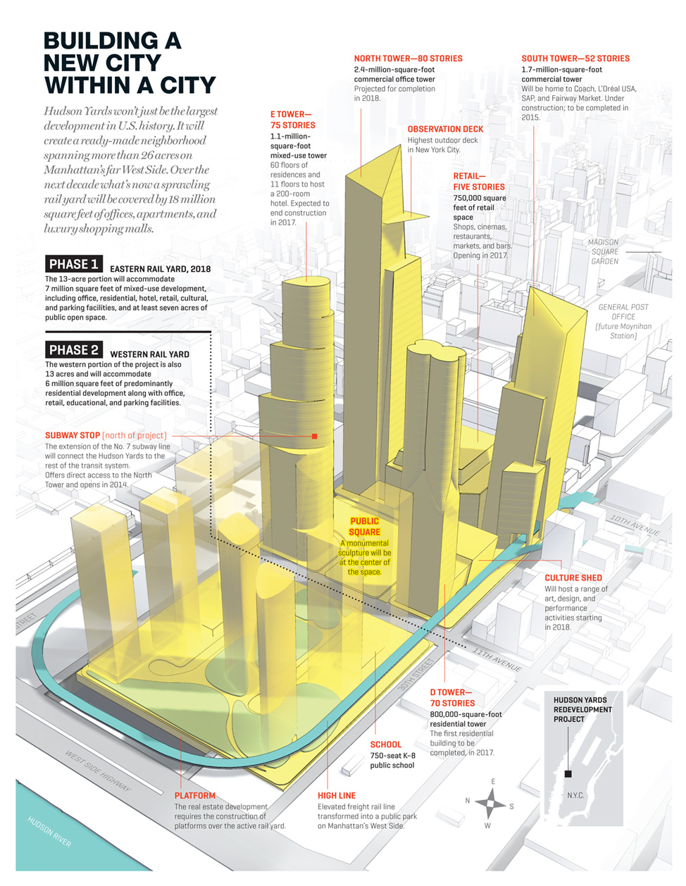 Hudson yards the future new york or anti new york for Building project plan